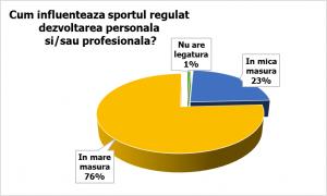 Fara Asfalt_Grafic 1