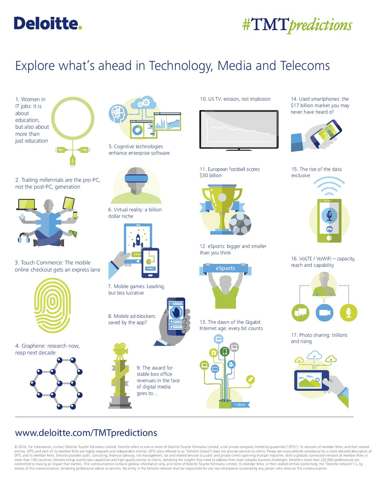 Deloitte-TMTpredictions-2016-infographic-page-001